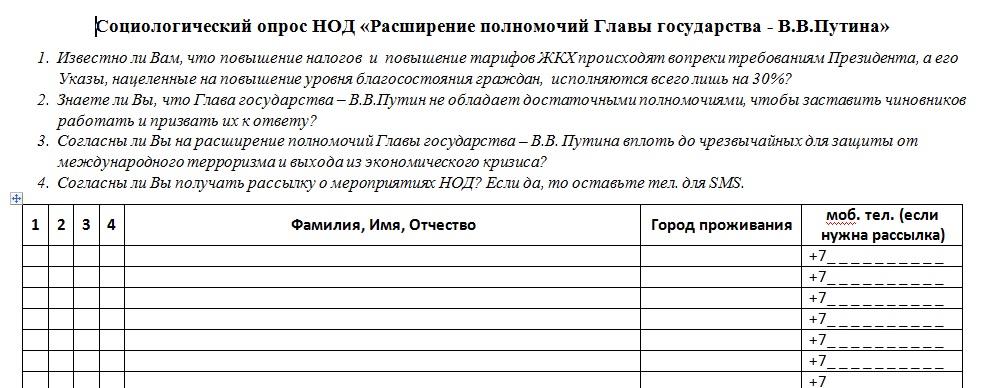 Скачать образец протокола опроса лица с его согласия | 388x982